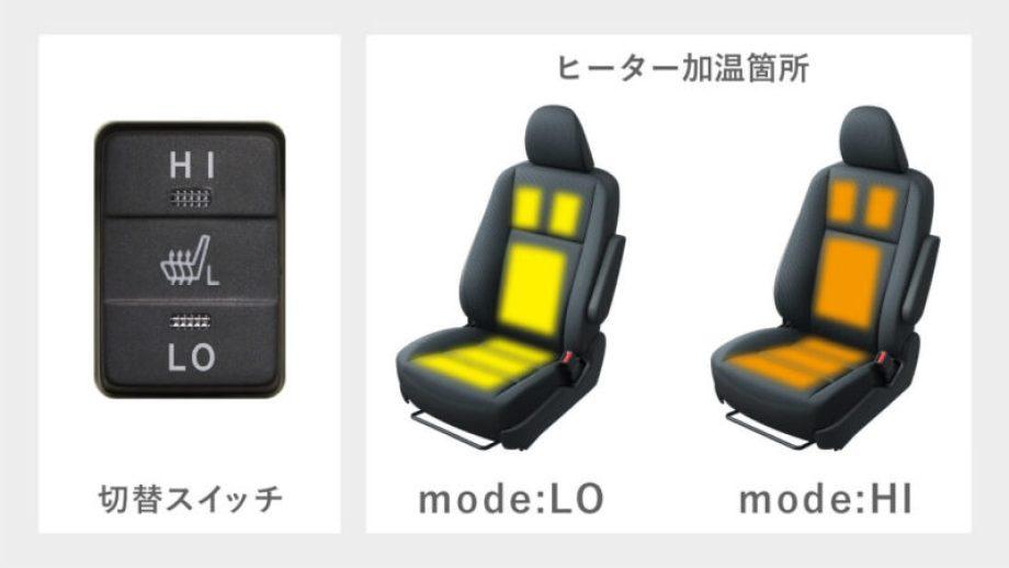 シートヒーター(運転席・助手席)