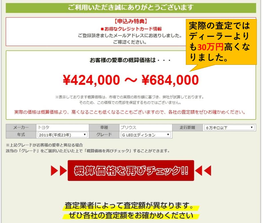 ディーラーよりも30万円も高かった