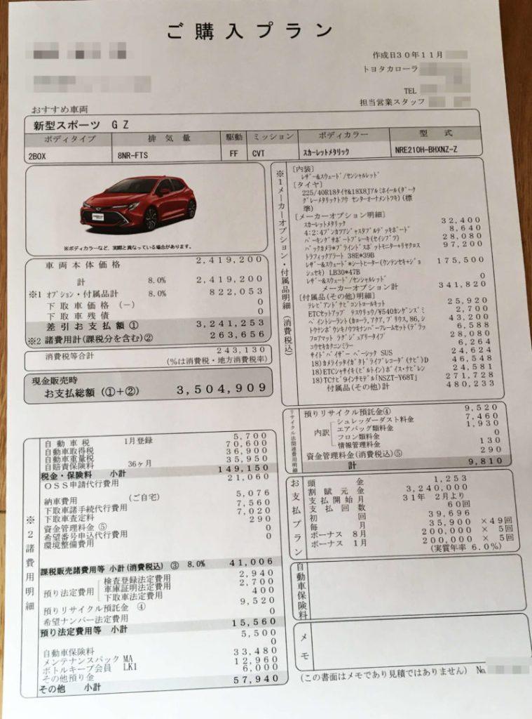 "1.2Lターボの最上級グレードG""Z""の商談見積書"