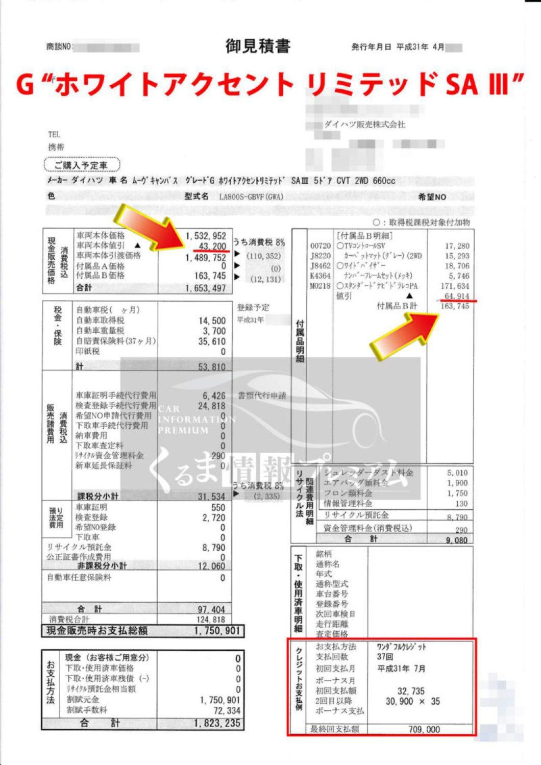 "G ""ホワイトアクセント リミテッド SA Ⅲ""の値引き額"