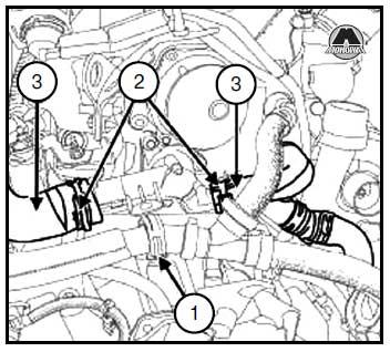 Инструкция по ремонту Renault Kangoo II (Рено Кангу 2) с