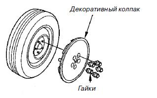 Инструкция Эксплуатации Honda Inspire 2003 Год