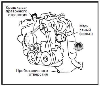 Инструкция по ремонту Nissan Patrol модели с 2004 года