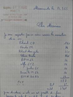 Lettre de Raymond Daffaure avec quelques nouveautés de 1965.