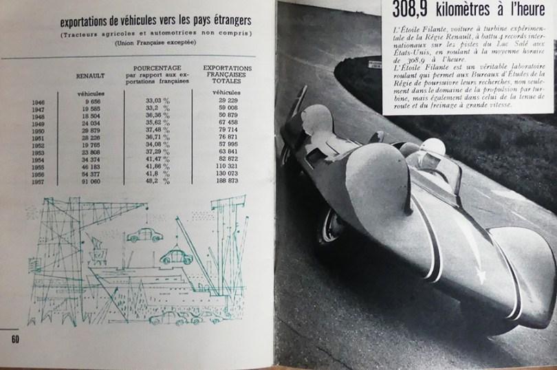 extrait d' une publication de chez Renault : des chiffres ! production et vitesse !