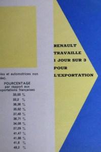 Renault travaille un jour sur trois pour l'exportation: aussi en 2020 ?