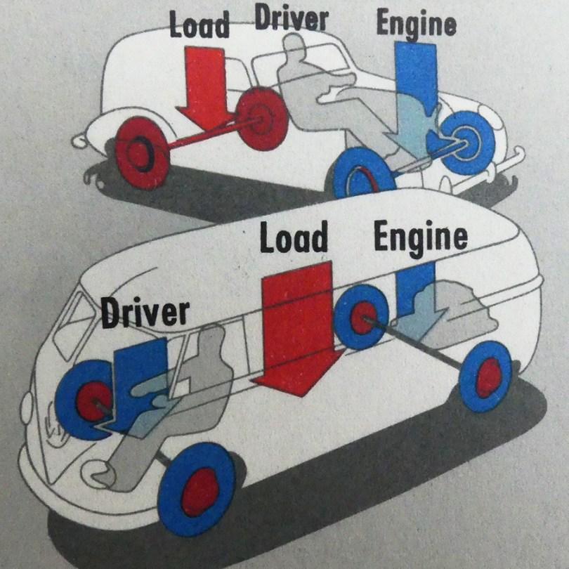 catalogue publicitaire Volkswagen : le choix de la conception
