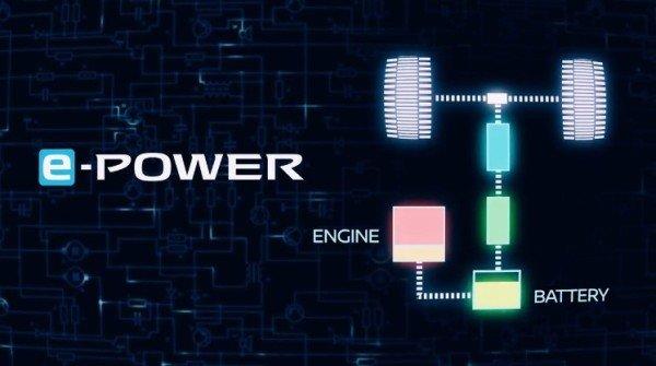 nissan e-power technology