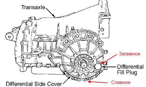 Service manual [How To Replace Carrier Bearing 2000