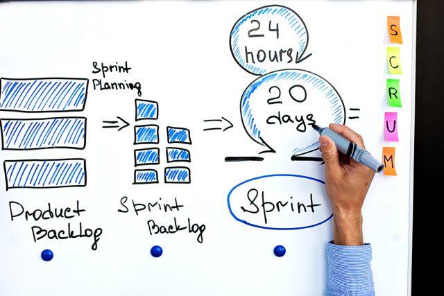Agile Marketing: Agile Marketing e Scrum