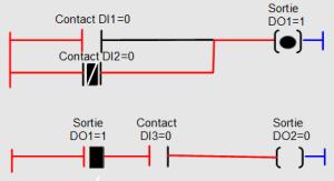 Utilisation de l'état d'une sortie comme contact