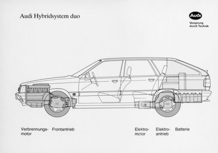 """""""Audi 100 Avant Duo"""" : europietiškų hibridų pionierius"""