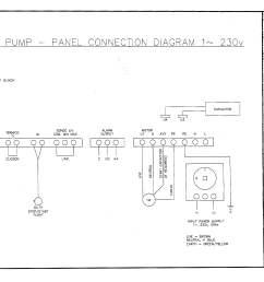 simplex wiring diagram float panda wiring diagrams float switch wiring diagram float switch wiring [ 2308 x 1624 Pixel ]