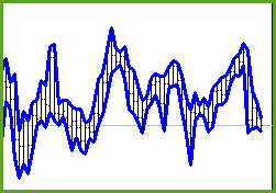 Good vibrations forex kind pdf