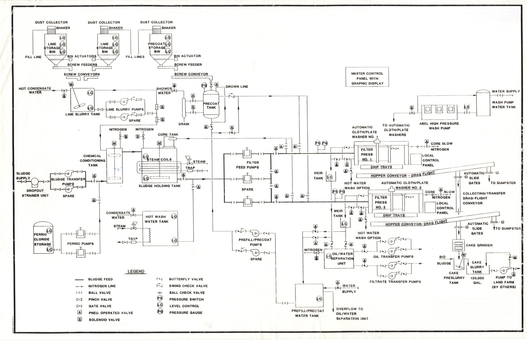 hight resolution of filtration process filtration process flow diagram