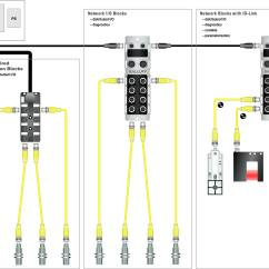 Mitsubishi Pajero Io Wiring Diagram Triple Beam Balance 62 Schwabenschamanen De Block Library Rh 72 Link Garage Armorblock I O