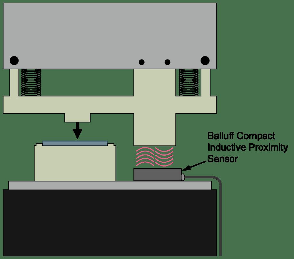 medium resolution of compact sensor blog