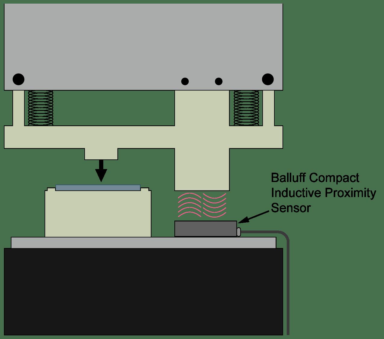hight resolution of compact sensor blog