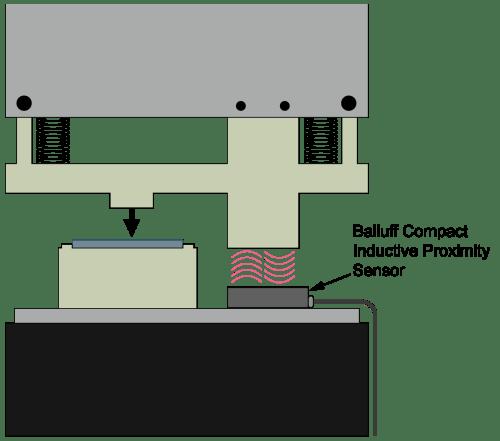 small resolution of compact sensor blog