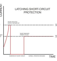 latching short circuit protection jpg [ 1100 x 920 Pixel ]