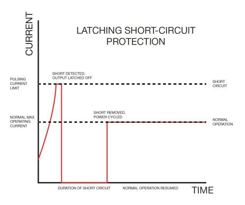 small resolution of latching short circuit protection jpg