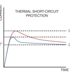 thermal short circuit protection [ 1101 x 904 Pixel ]