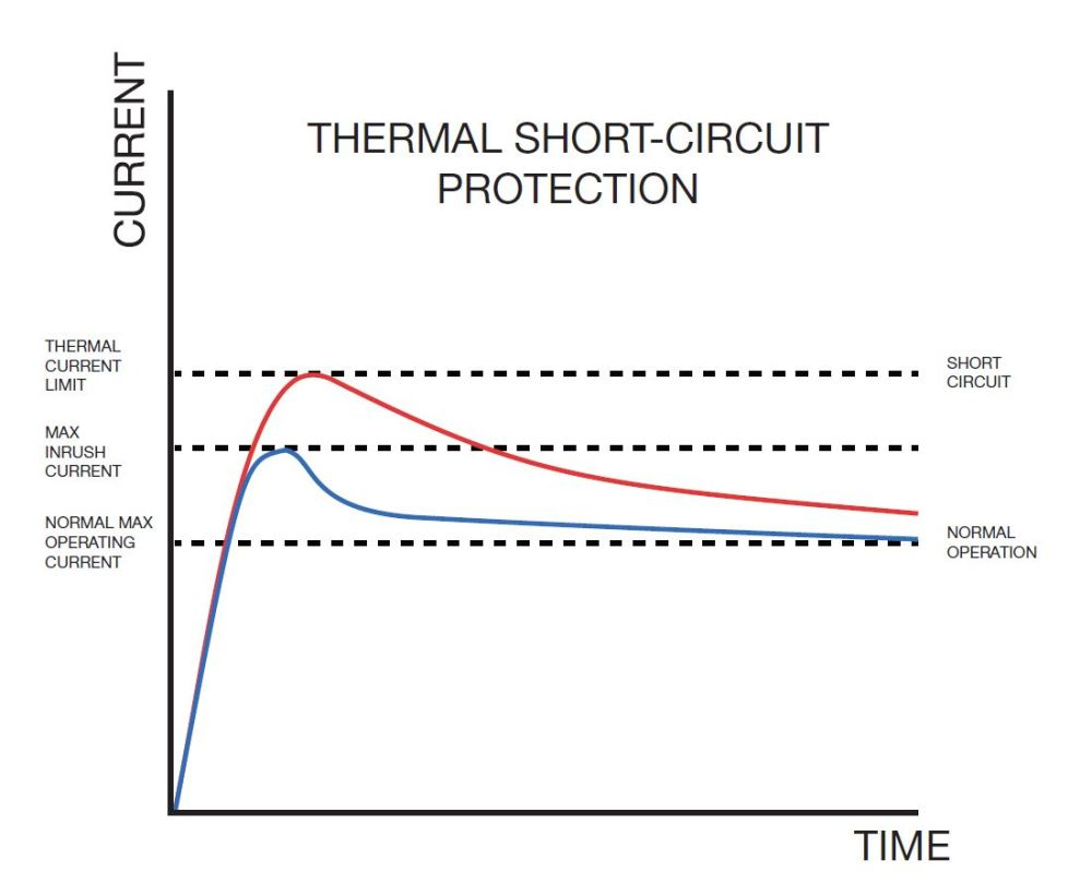 medium resolution of thermal short circuit protection
