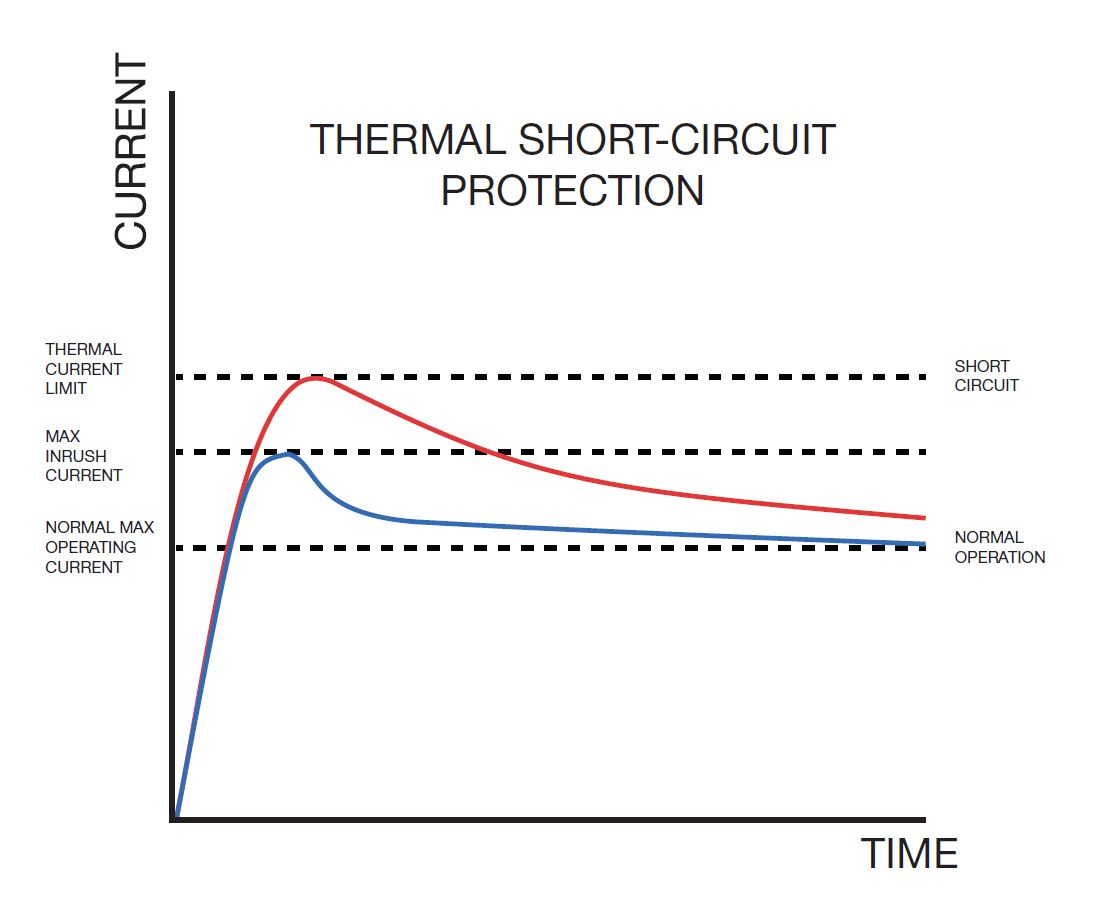 hight resolution of thermal short circuit protection
