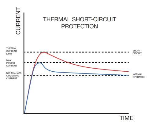 small resolution of thermal short circuit protection