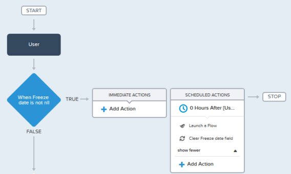 Auto freeze users account PB