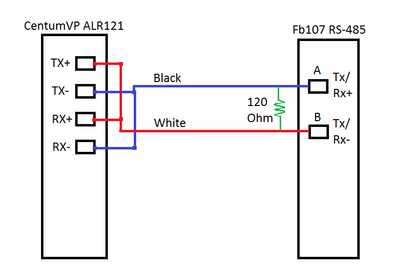 Modbus Communication Wiring Diagram For Conversion Of RS 485 2