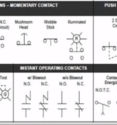 control logic diagram symbols simple wiring schema circuit board schematic diagram symbols control logic diagram symbols [ 2009 x 1048 Pixel ]