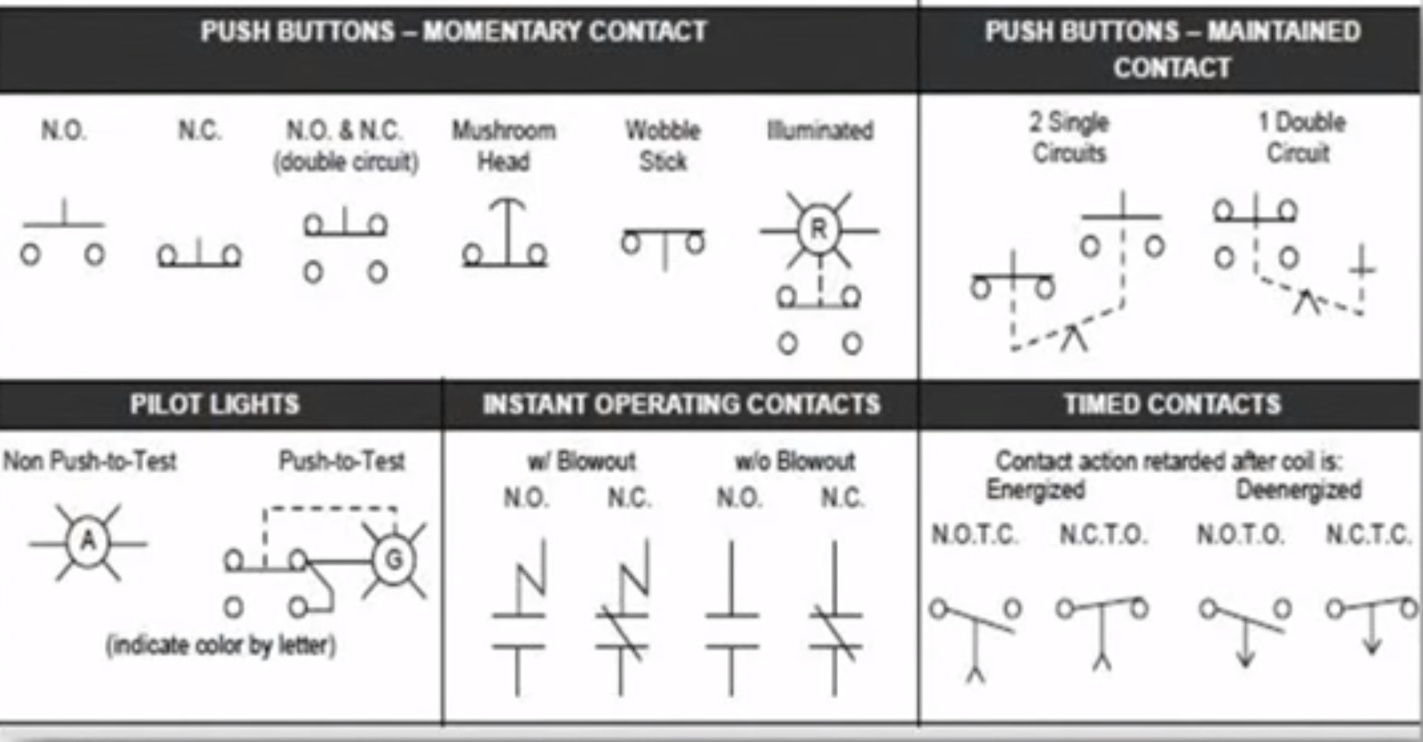 how to read a wiring diagram symbols plc control circuit logic