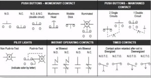 How to read a control circuit (Control Logic Diagram)?  Industrial Automation  Industrial