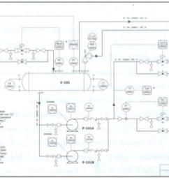 loop diagrams can be used in conjunction with p and iids each loop diagram gives you a more detailed view of loop in a process system  [ 1471 x 999 Pixel ]