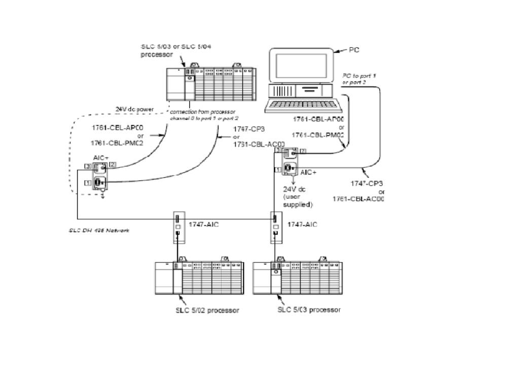 medium resolution of dh 485 network using aic