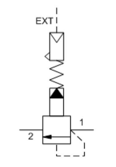 Symbols of different types of Pressure Relief Valves