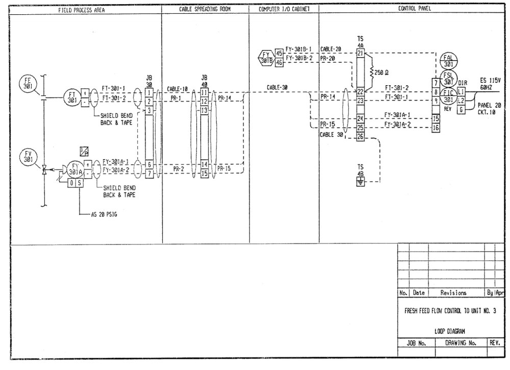 medium resolution of what is an instrumentation loop diagram field instrumentation traffic light plc ladder diagram first look