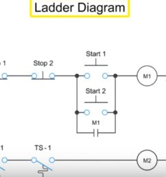 what is ladder diagram plc programmable logic controllers plc logic diagram and their working [ 1150 x 743 Pixel ]