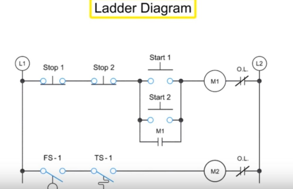 medium resolution of what is ladder diagram plc programmable logic controllers ladder logic circuit diagrams