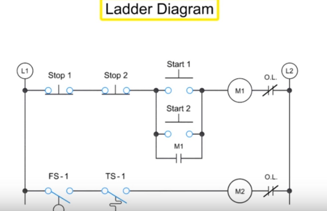 hight resolution of what is ladder diagram plc programmable logic controllers ladder logic circuit diagrams