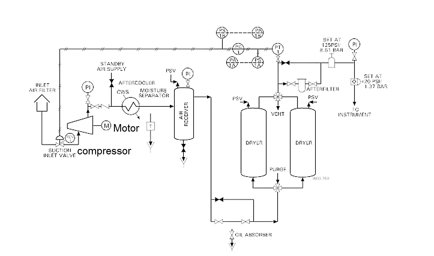 P Amp Id Diagram For Basic Air Supply System And It S Operation