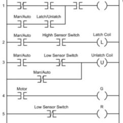Allen Bradley Plc Wiring Diagrams 0 3 And Ammeter Logic Diagram Data Schema Ladder Schematic Today