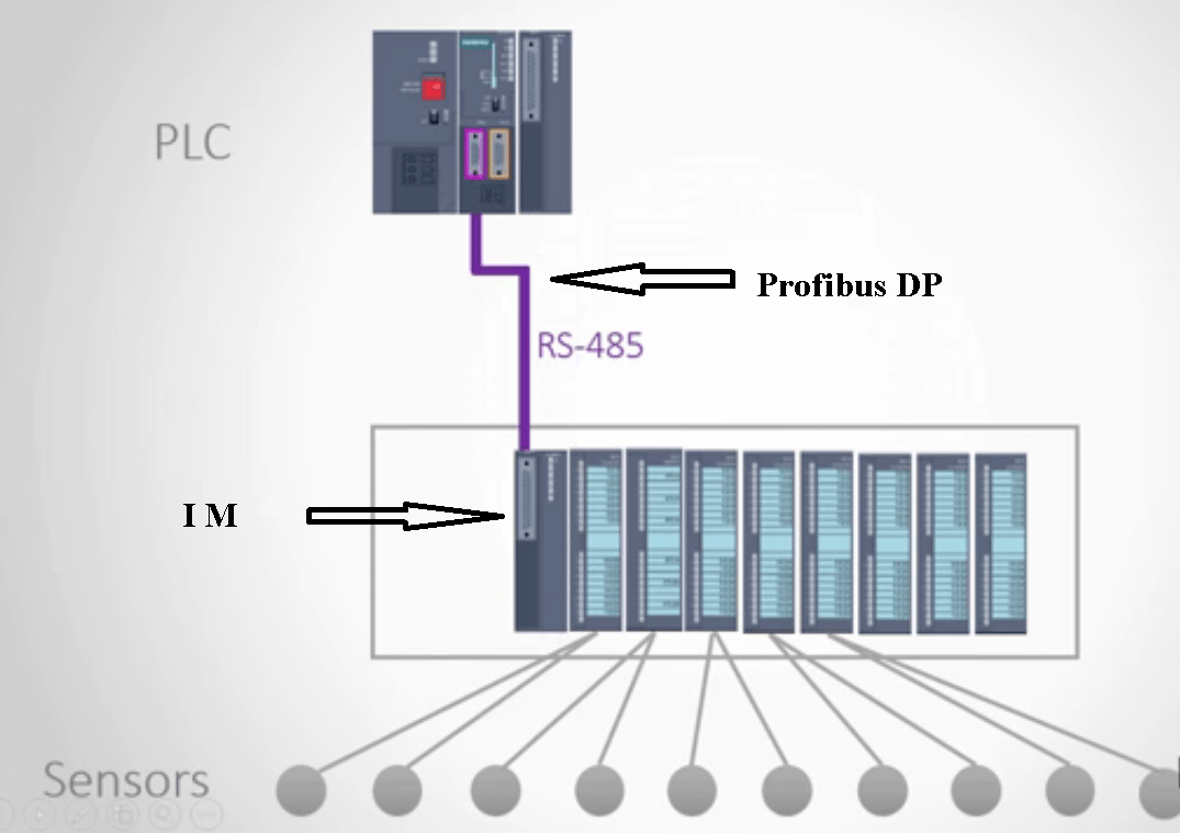 cu240e 2 wiring diagram hitachi 24 volt alternator profibus dp library thus huge number of wires is needed to connect in parallel for long distance this