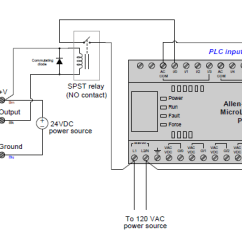 Interposing Relay Panel Wiring Diagram Free Leaf Crochet Pattern Working Of Relays In Plcs Industrial Networking This Particular Plc Shown Above Input Requires 120 Volts Ac To Activate And Our Proximity Switch Operates On 24 Dc The Mismatch Between