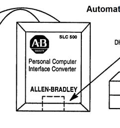 plc onll png1527x725 95 8 kb [ 1527 x 725 Pixel ]