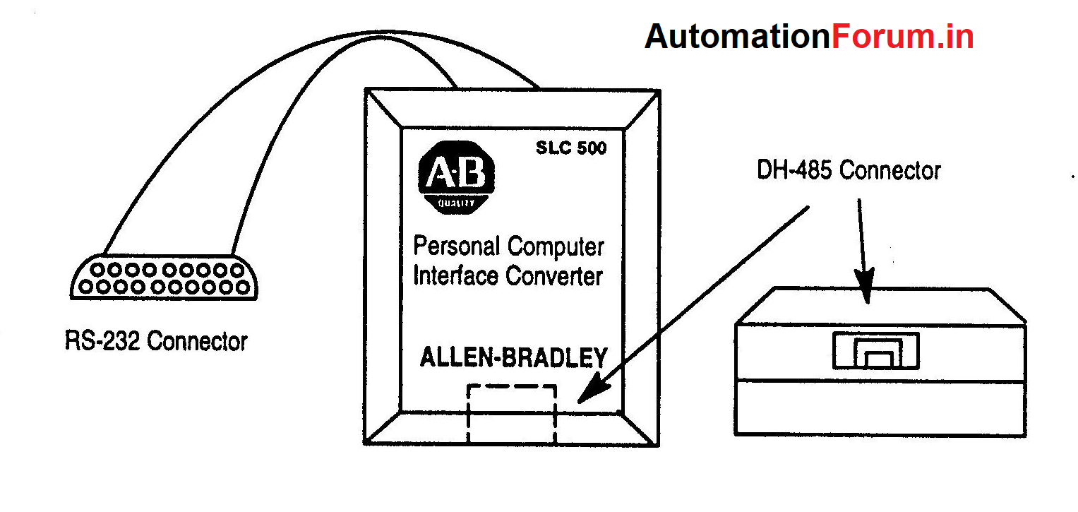 hight resolution of plc onll png1527x725 95 8 kb