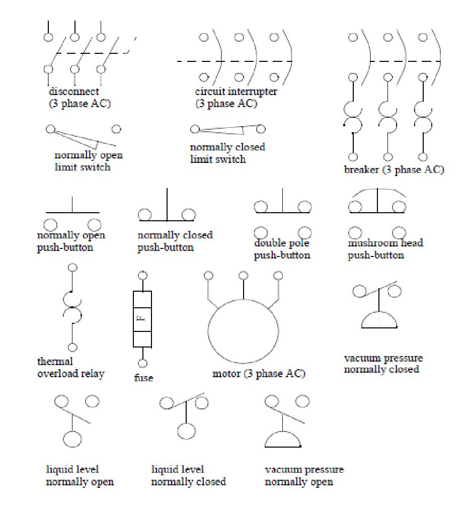 Plc Scada Wiring Diagram