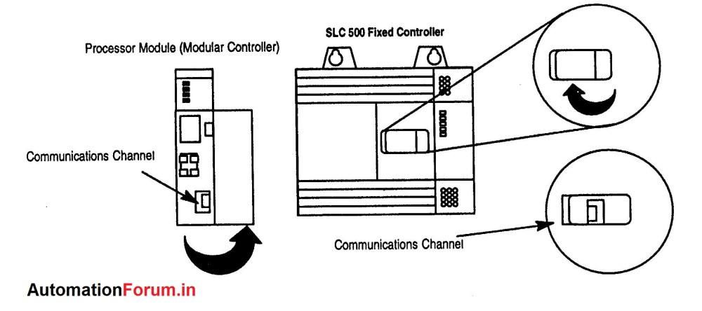 medium resolution of plc online jpg1944x864 206 kb