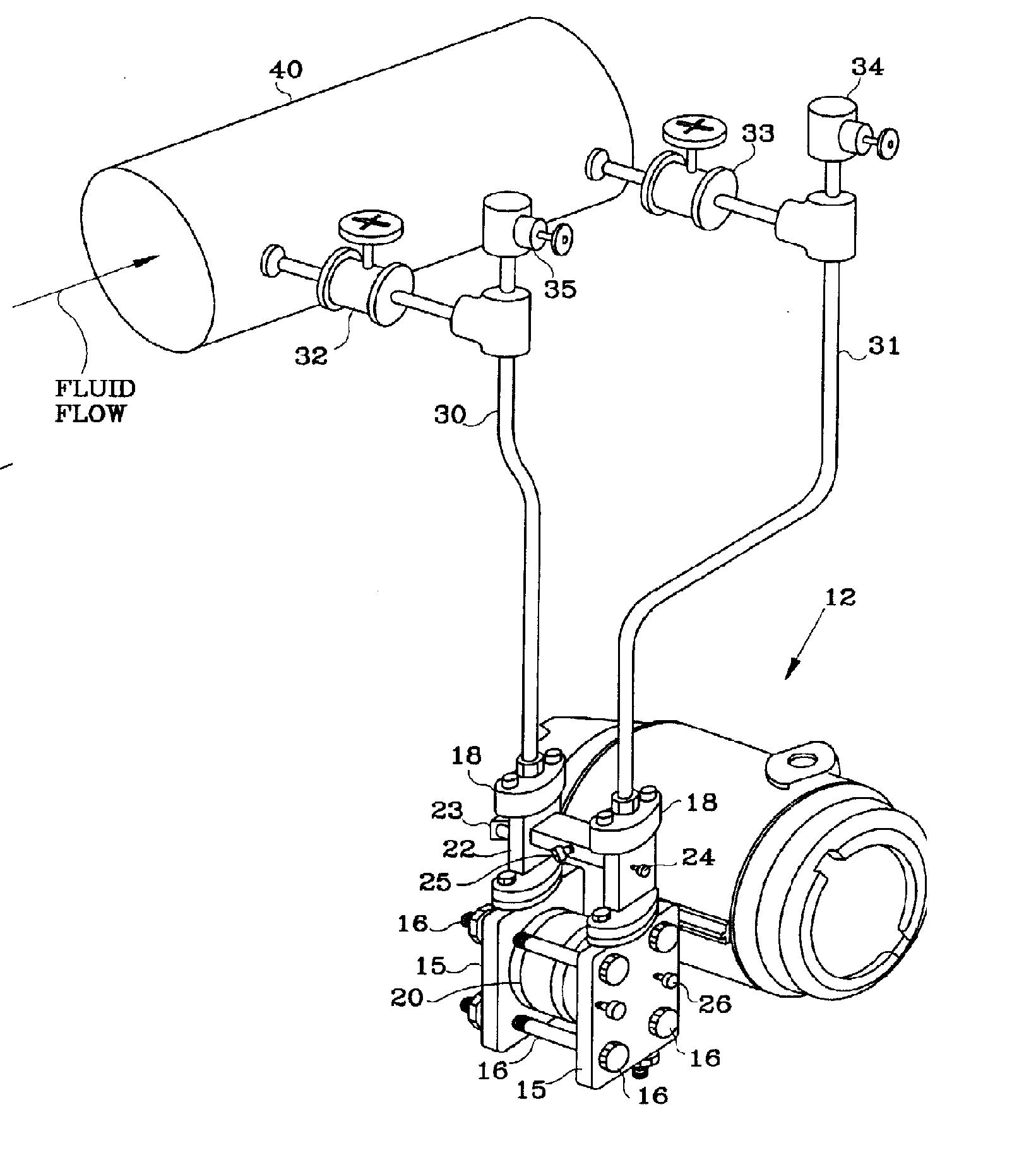 Instrumentation Work Design